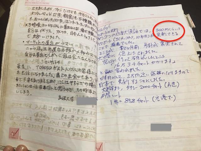 東京ゲストハウスの情報ノート