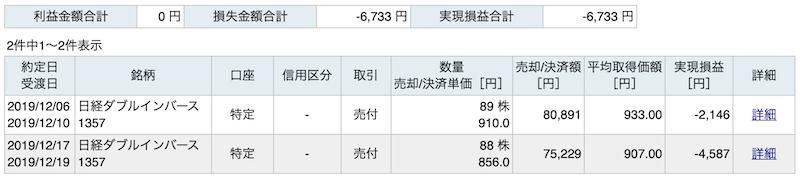 日経ETFアルゴリズム