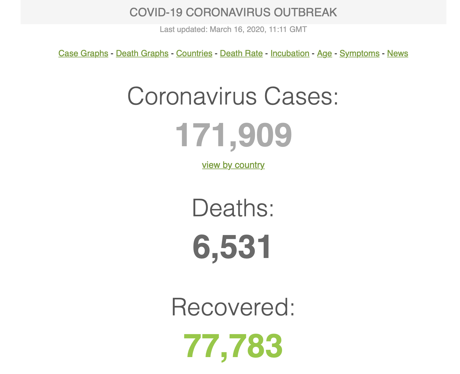 コロナウイルスの全世界の感染状況