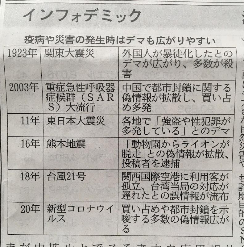日経新聞2020年4月6日3面