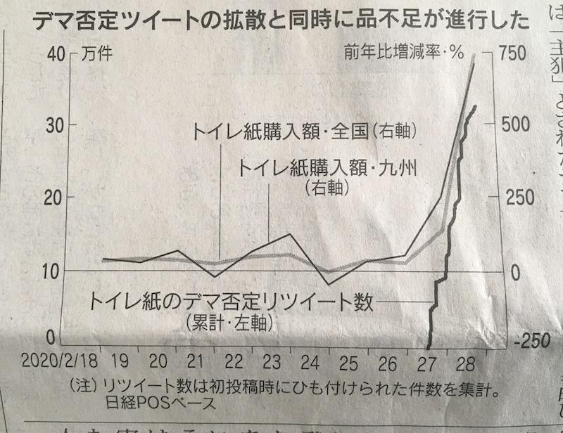日経新聞2020年4月6日5面